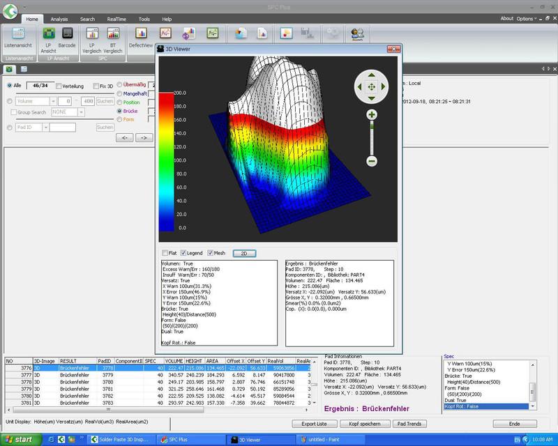 3D-Pastenkontrolle, Brückenfehler, SMD-Bestückung