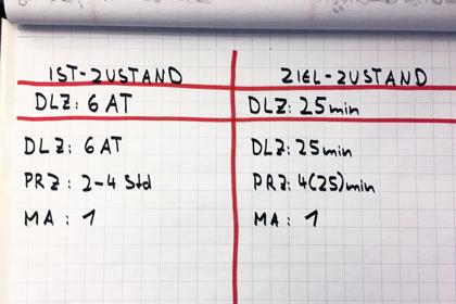 SMD-Fertigung, Produktionsfluss