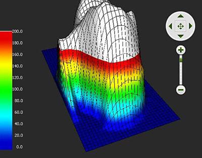 Testkonzepte, 3D-Pastenkontrolle